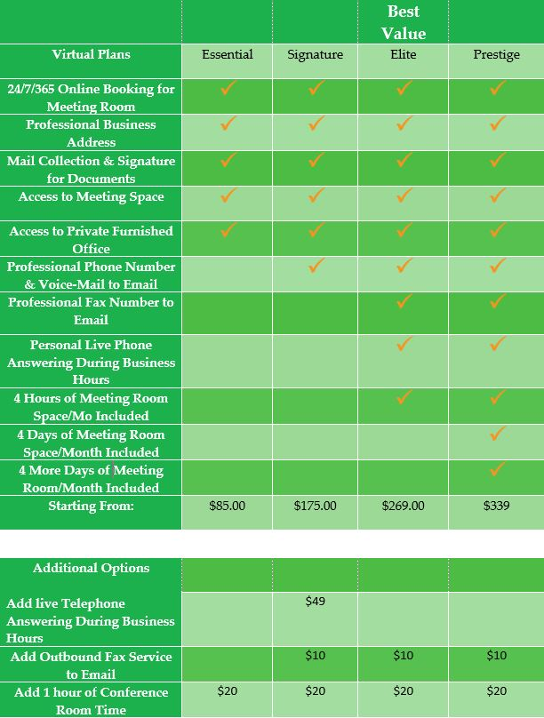 Virtual Office Pricing Chart